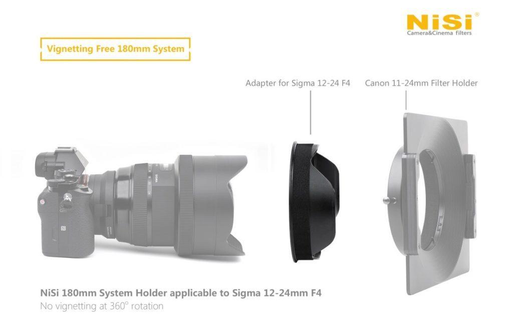 180mm system